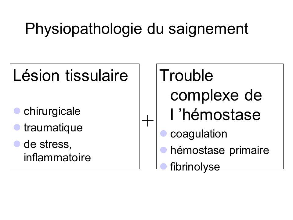Physiopathologie du saignement