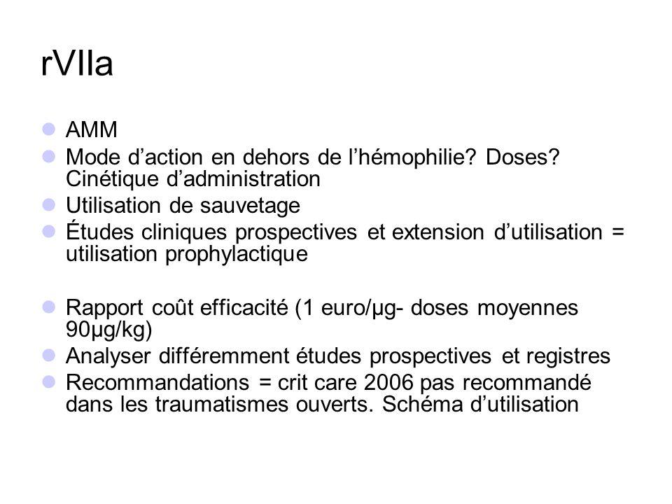 rVIIa AMM. Mode d'action en dehors de l'hémophilie Doses Cinétique d'administration. Utilisation de sauvetage.