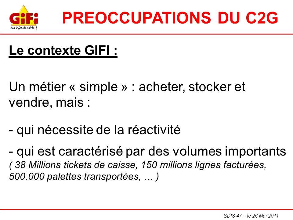 PREOCCUPATIONS DU C2G Le contexte GIFI :