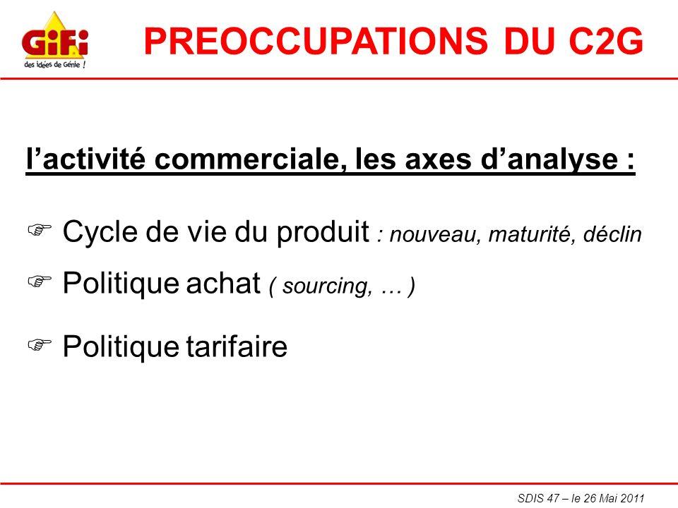 PREOCCUPATIONS DU C2G l'activité commerciale, les axes d'analyse :