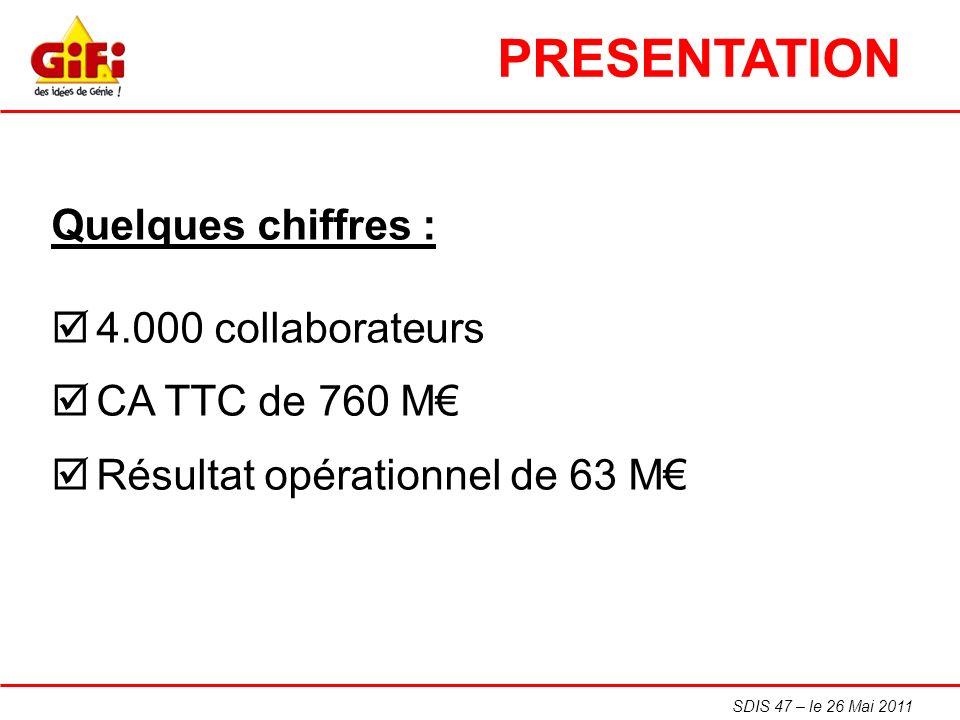 PRESENTATION Quelques chiffres : 4.000 collaborateurs CA TTC de 760 M€