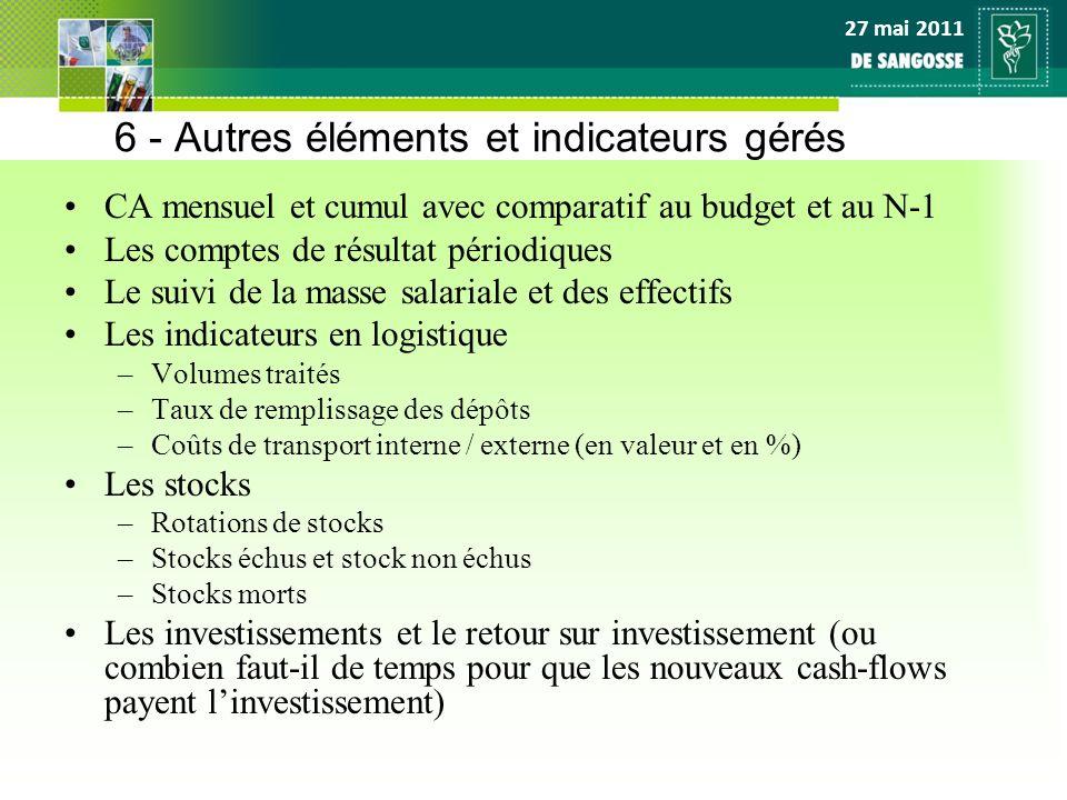 6 - Autres éléments et indicateurs gérés