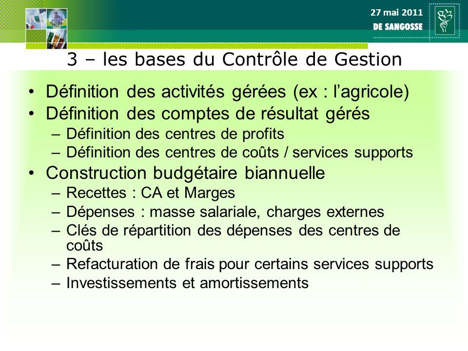 3 – les bases du Contrôle de Gestion