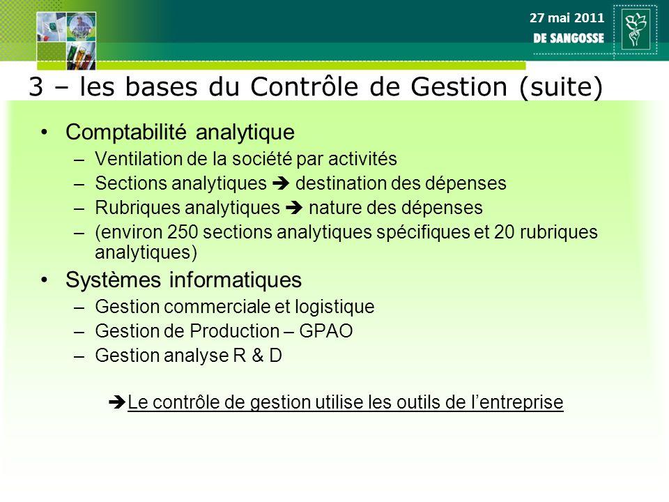 3 – les bases du Contrôle de Gestion (suite)