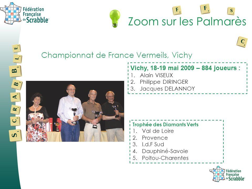 Zoom sur les Palmarès Championnat de France Vermeils, Vichy