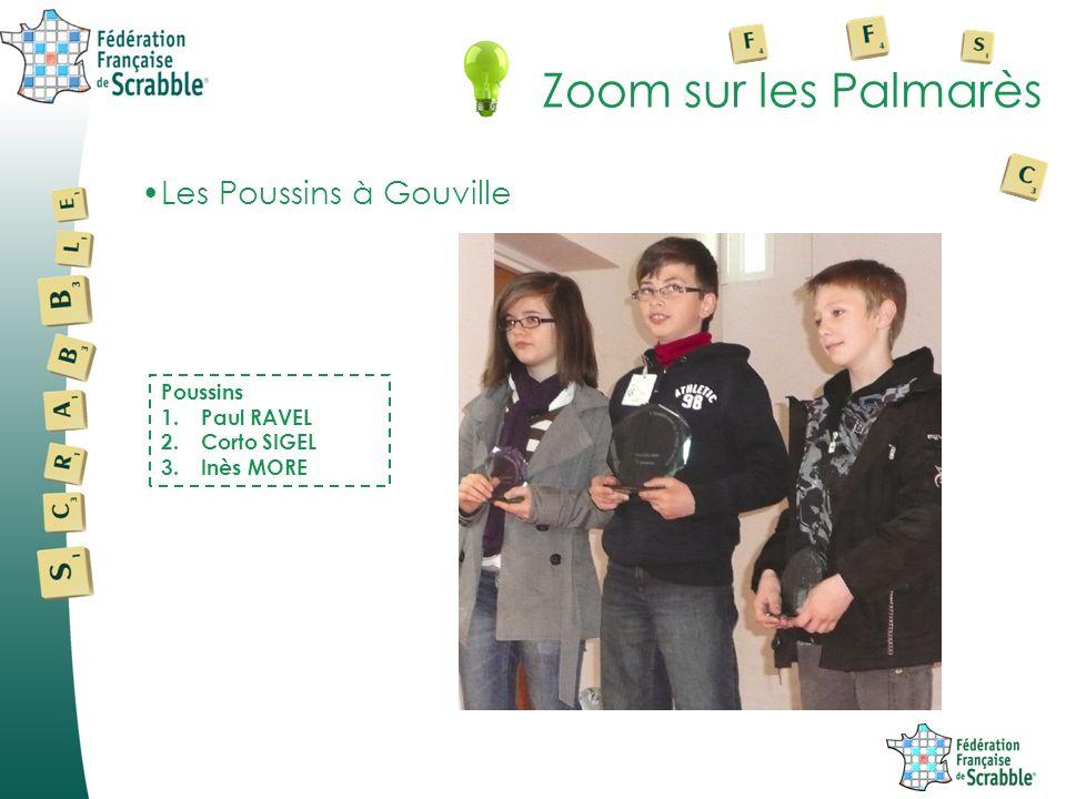 Zoom sur les Palmarès Les Poussins à Gouville Poussins Paul RAVEL