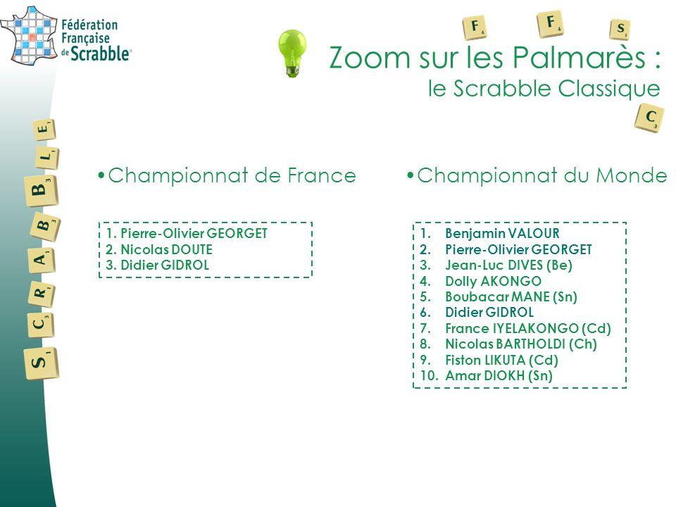 Zoom sur les Palmarès : le Scrabble Classique Championnat de France