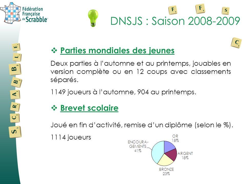 DNSJS : Saison 2008-2009 Parties mondiales des jeunes Brevet scolaire