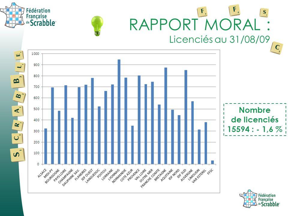 RAPPORT MORAL : Licenciés au 31/08/09 Nombre de licenciés