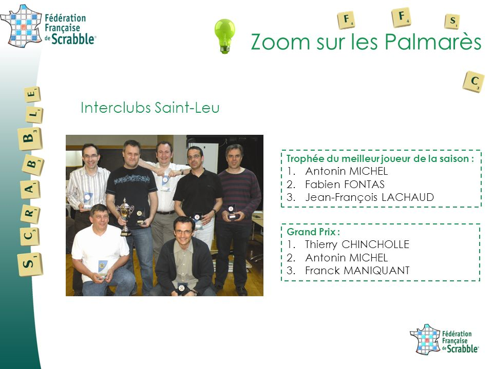 Zoom sur les Palmarès Interclubs Saint-Leu Antonin MICHEL