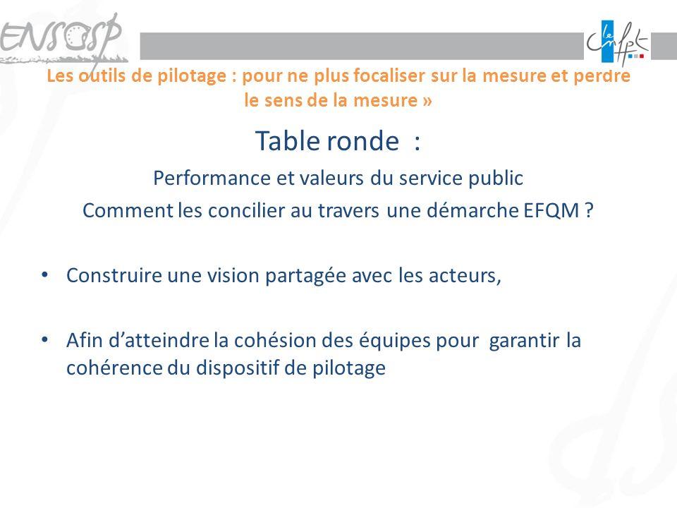 Table ronde : Performance et valeurs du service public