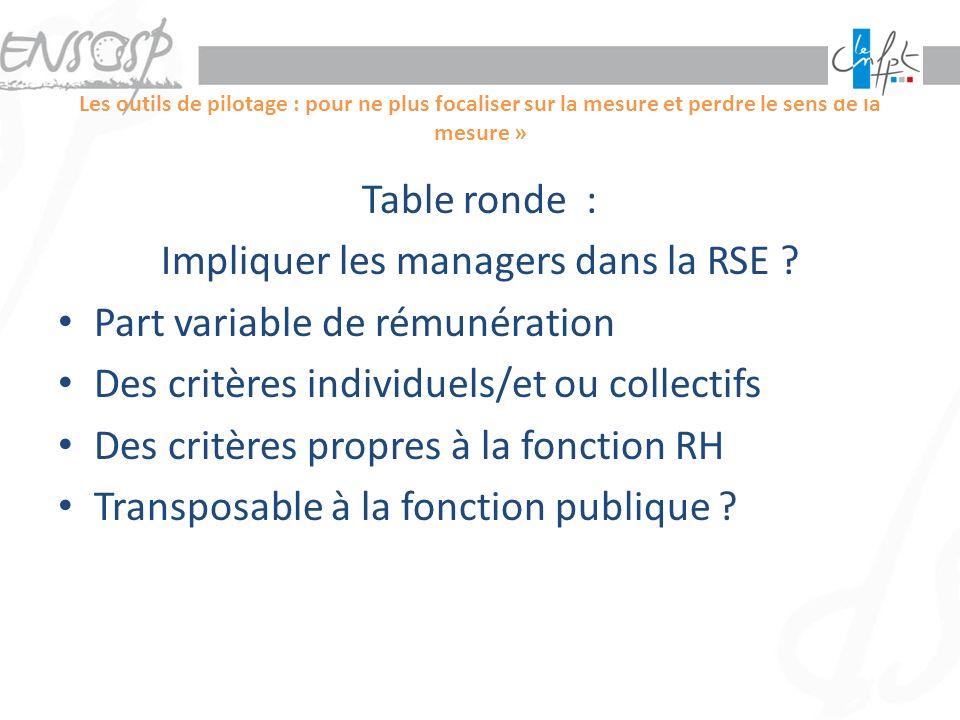 Impliquer les managers dans la RSE