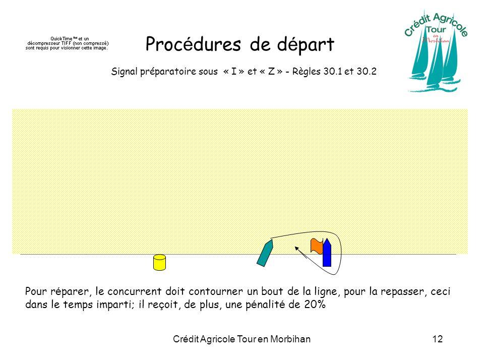 Procédures de départ Signal préparatoire sous « I » et « Z » - Règles 30.1 et 30.2.