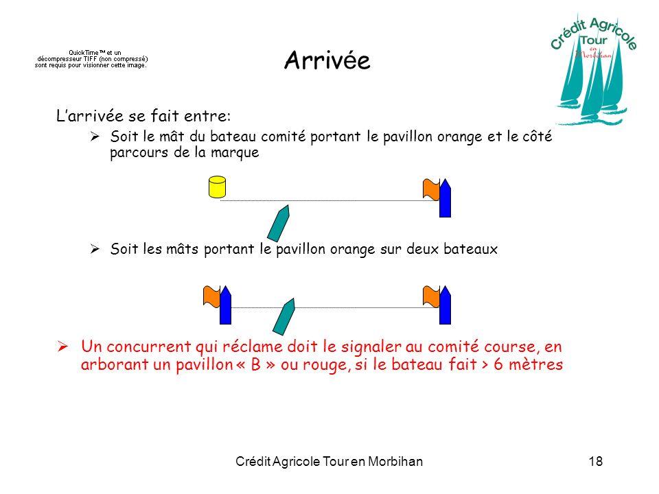 Crédit Agricole Tour en Morbihan