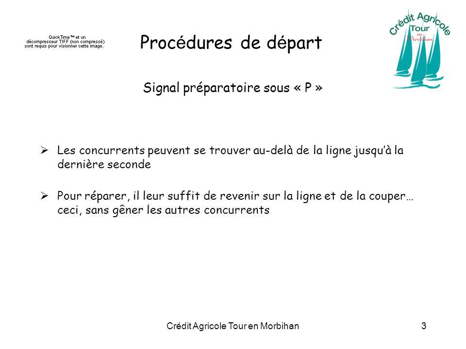 Procédures de départ Signal préparatoire sous « P »