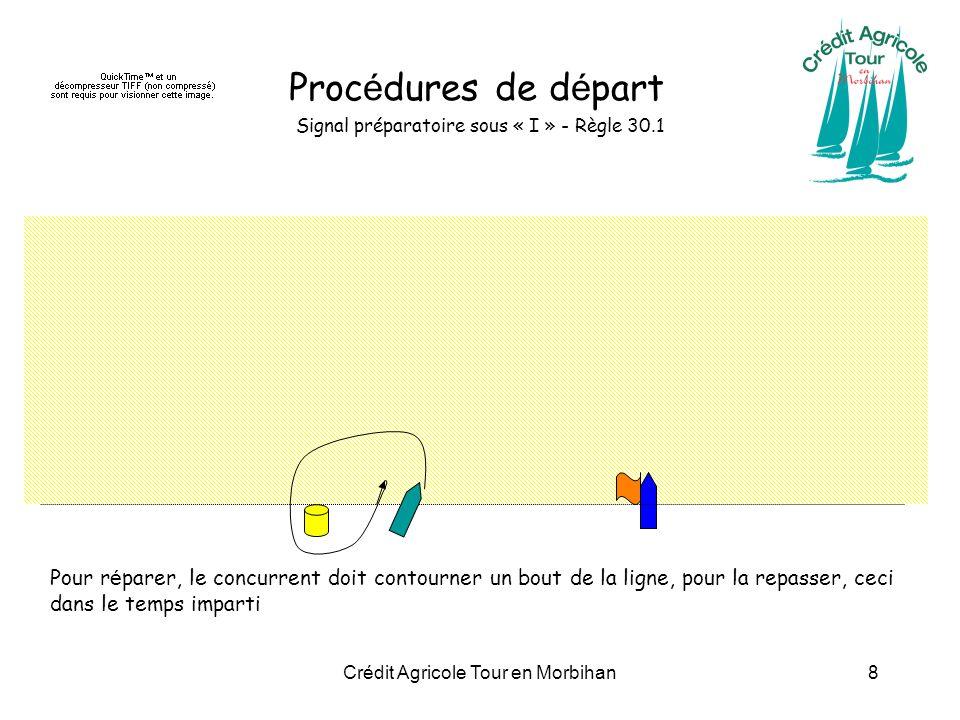 Procédures de départ Signal préparatoire sous « I » - Règle 30.1.