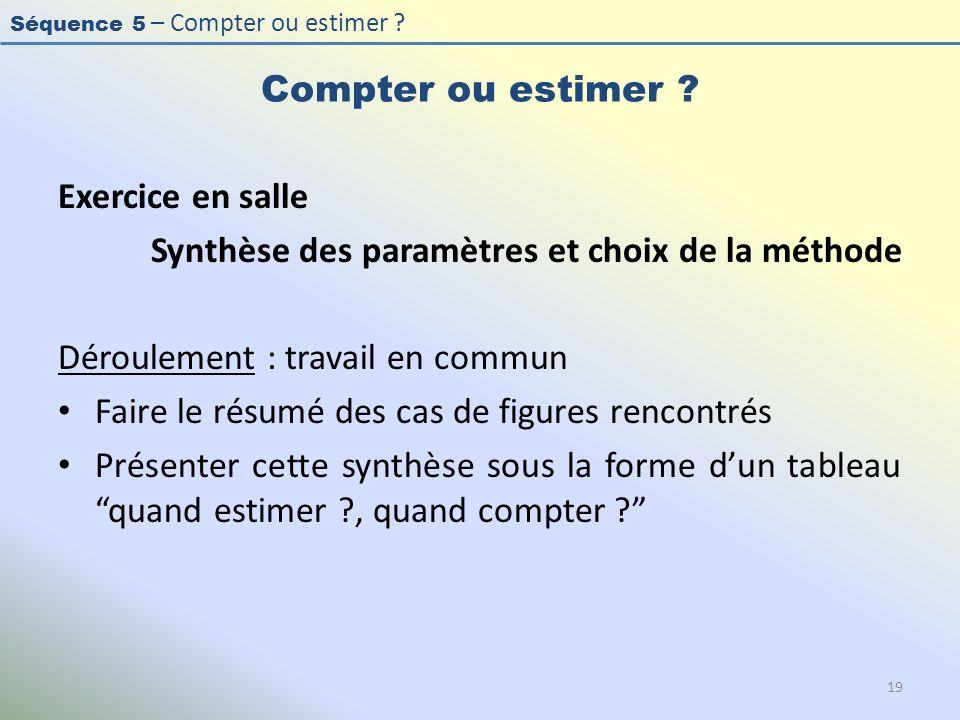 Synthèse des paramètres et choix de la méthode