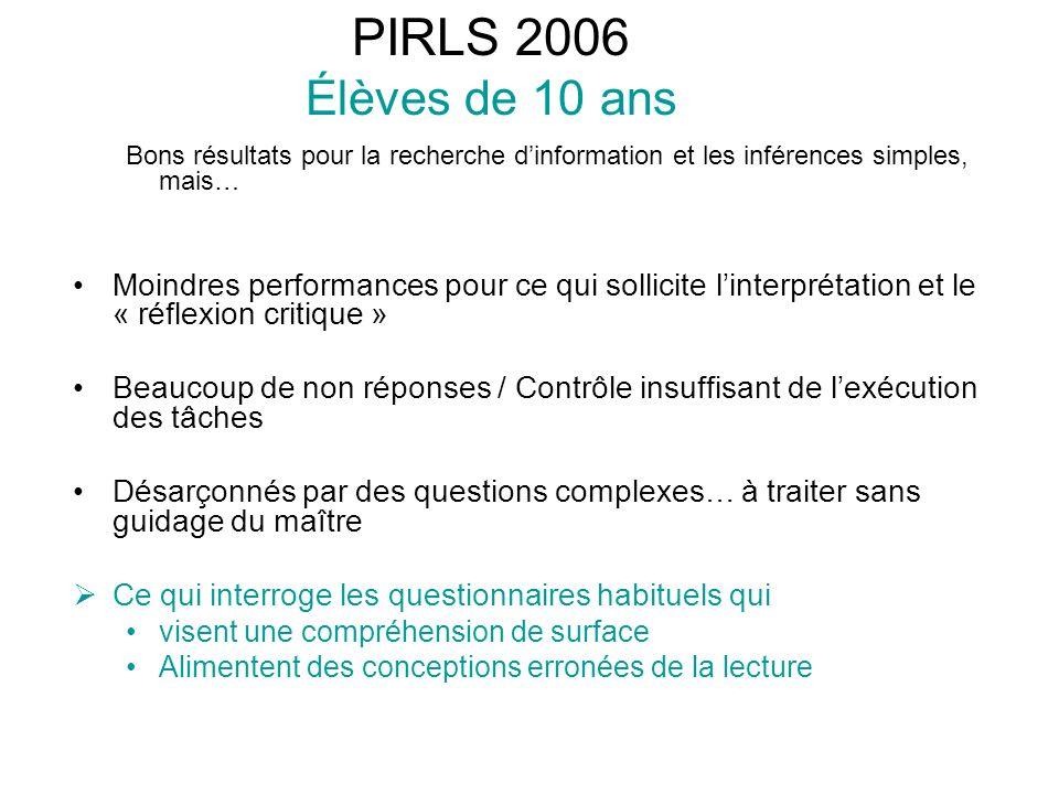 PIRLS 2006 Élèves de 10 ans Bons résultats pour la recherche d'information et les inférences simples, mais…