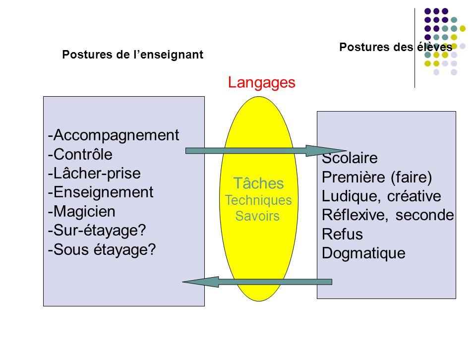 Langages -Accompagnement -Contrôle -Lâcher-prise -Enseignement