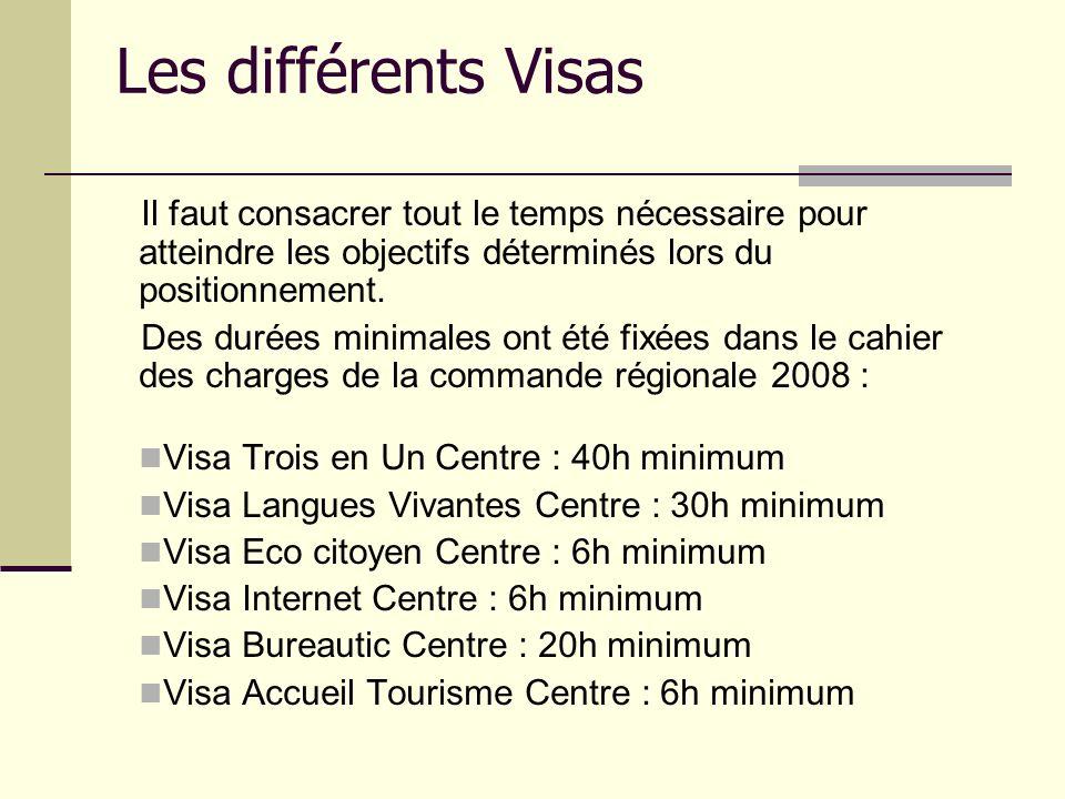 Les différents Visas Il faut consacrer tout le temps nécessaire pour atteindre les objectifs déterminés lors du positionnement.