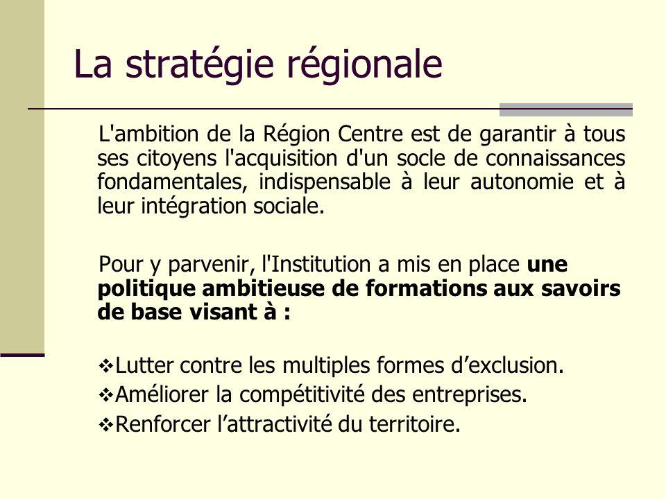 La stratégie régionale