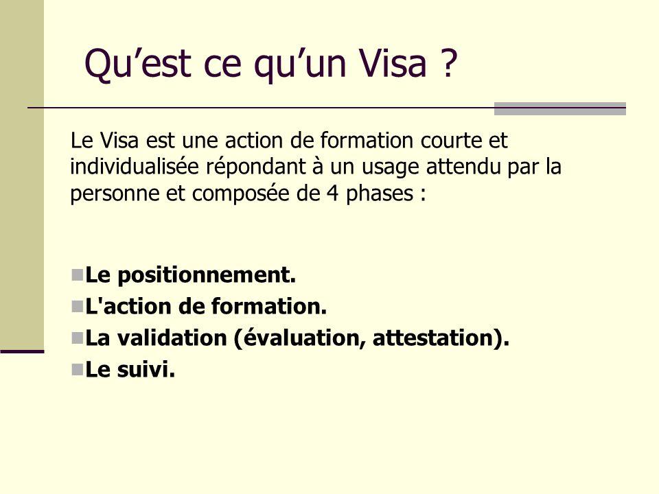 Qu'est ce qu'un Visa