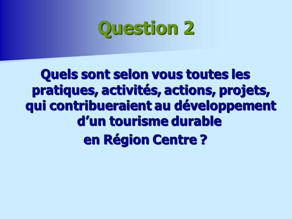 Question 2 Quels sont selon vous toutes les pratiques, activités, actions, projets, qui contribueraient au développement d'un tourisme durable