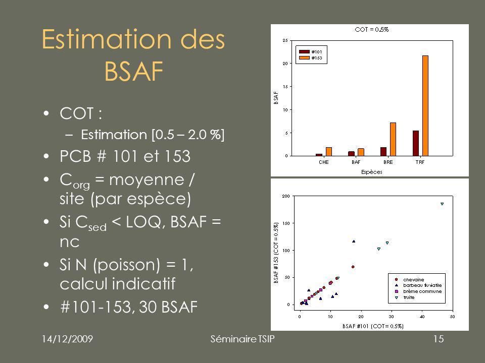 Estimation des BSAF COT : PCB # 101 et 153
