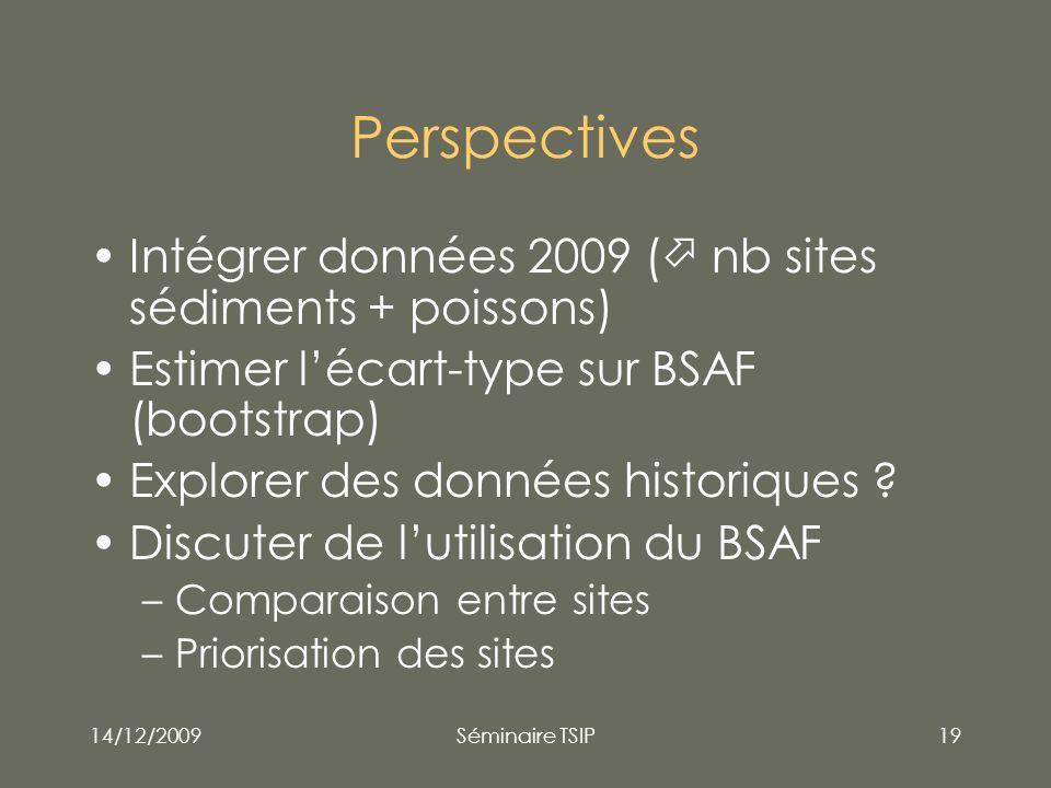 Perspectives Intégrer données 2009 ( nb sites sédiments + poissons)