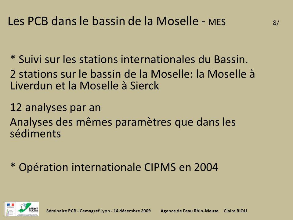 Les PCB dans le bassin de la Moselle - MES 8/