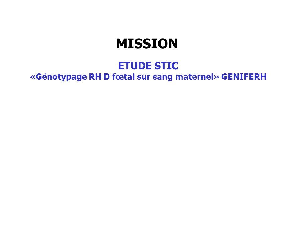 «Génotypage RH D fœtal sur sang maternel» GENIFERH