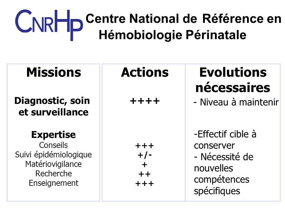 Centre National de Référence en Hémobiologie Périnatale