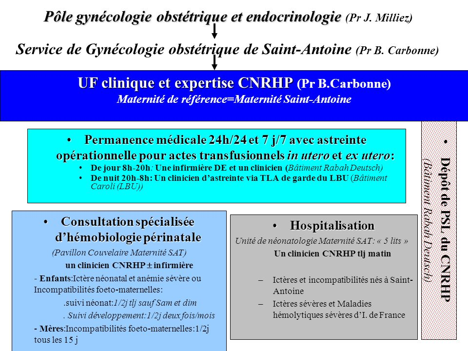 UF clinique et expertise CNRHP (Pr B.Carbonne)