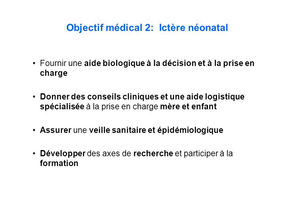 Objectif médical 2: Ictère néonatal