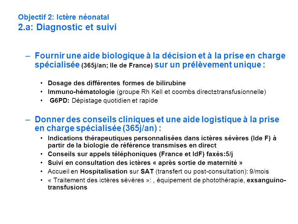 Objectif 2: Ictère néonatal 2.a: Diagnostic et suivi