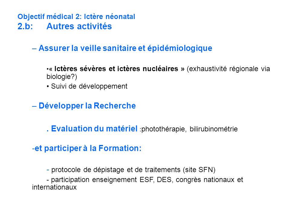 Objectif médical 2: Ictère néonatal 2.b: Autres activités