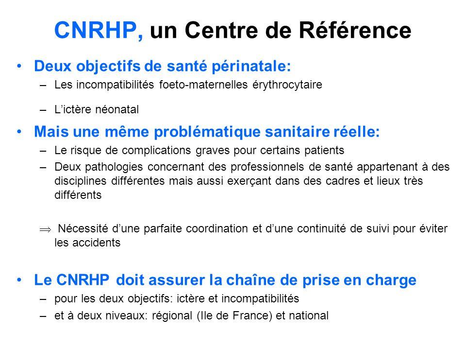 CNRHP, un Centre de Référence