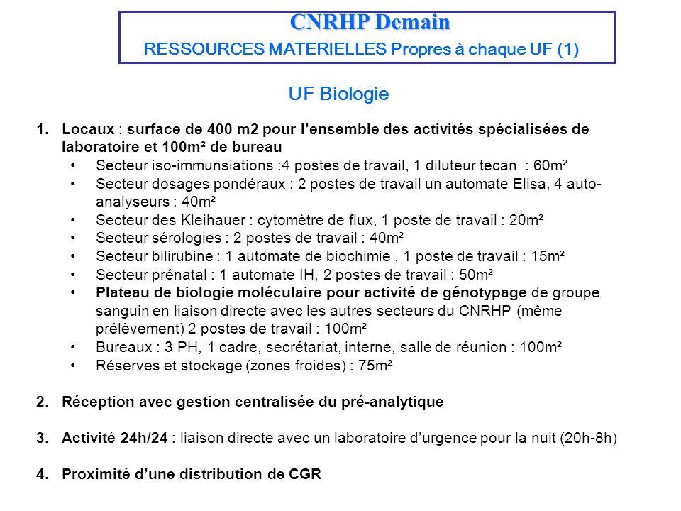 CNRHP Demain UF Biologie