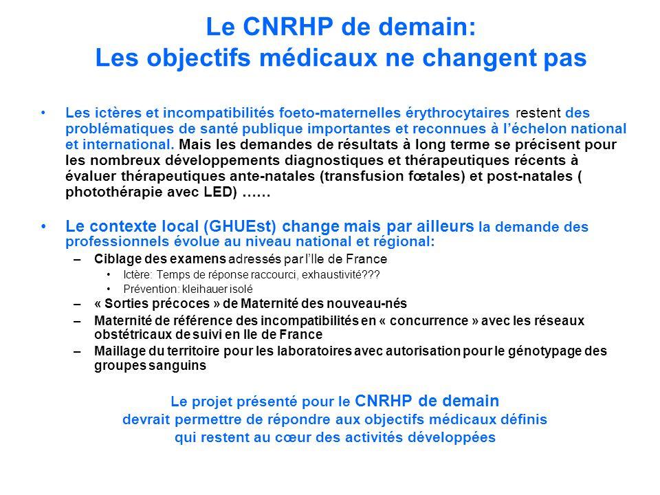 Le CNRHP de demain: Les objectifs médicaux ne changent pas