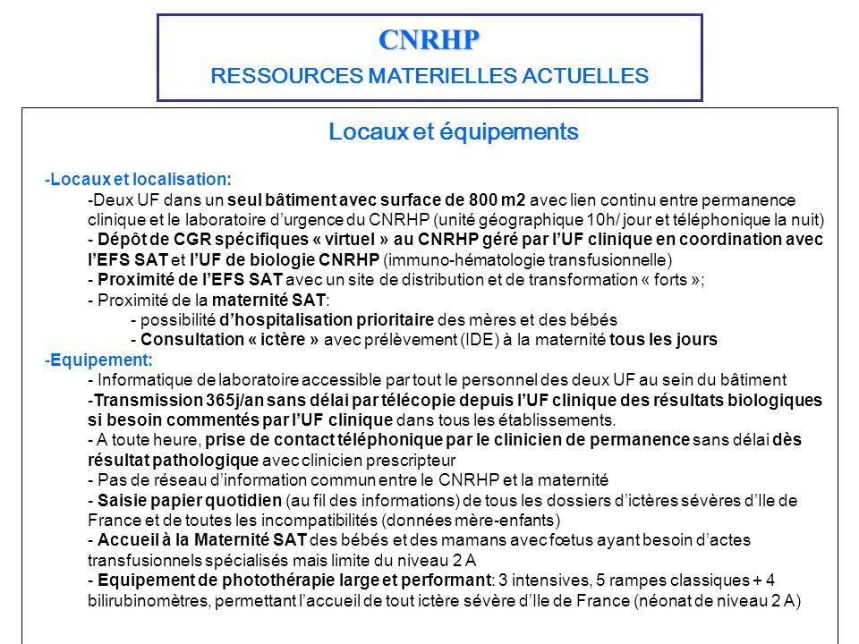 CNRHP RESSOURCES MATERIELLES ACTUELLES