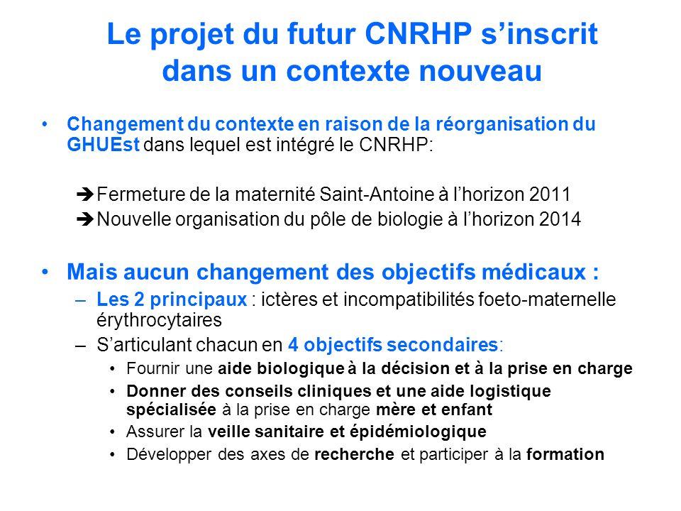 Le projet du futur CNRHP s'inscrit dans un contexte nouveau