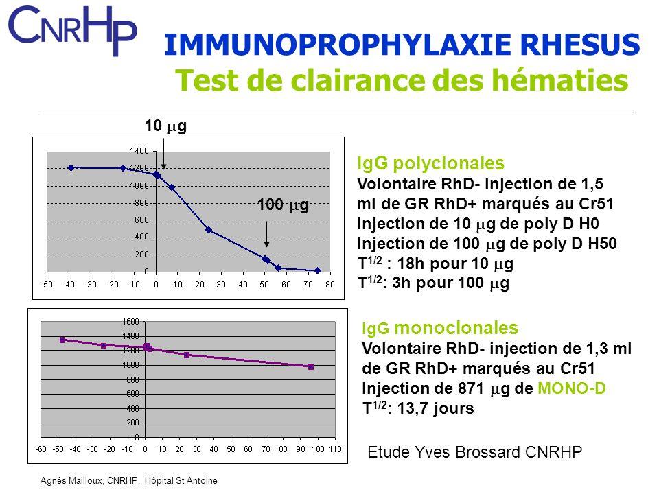 IMMUNOPROPHYLAXIE RHESUS Test de clairance des hématies