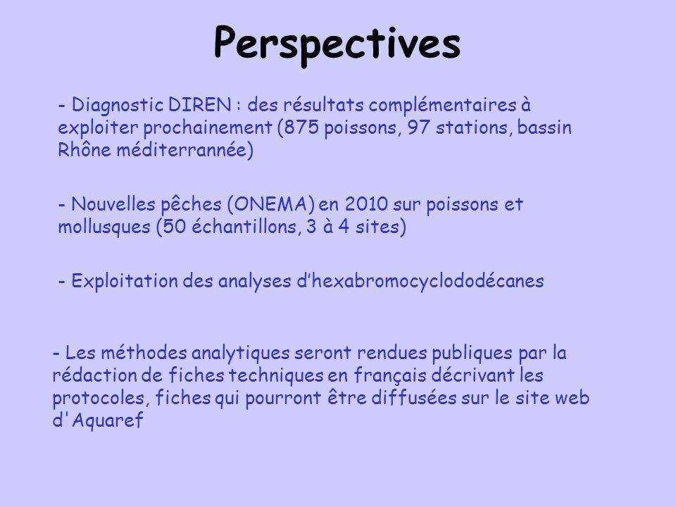 Perspectives- Diagnostic DIREN : des résultats complémentaires à exploiter prochainement (875 poissons, 97 stations, bassin Rhône méditerrannée)