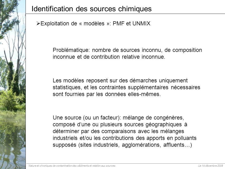 Identification des sources chimiques