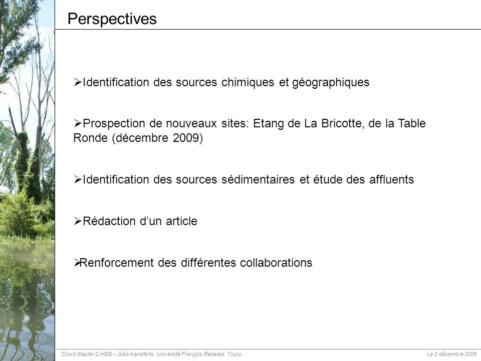 Perspectives Identification des sources chimiques et géographiques