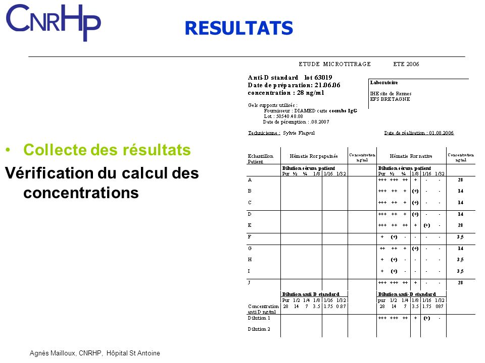 RESULTATS Collecte des résultats