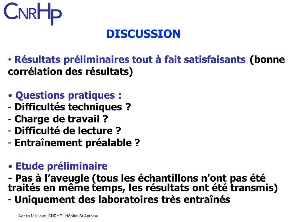 DISCUSSION. Résultats préliminaires tout à fait satisfaisants (bonne corrélation des résultats) Questions pratiques :
