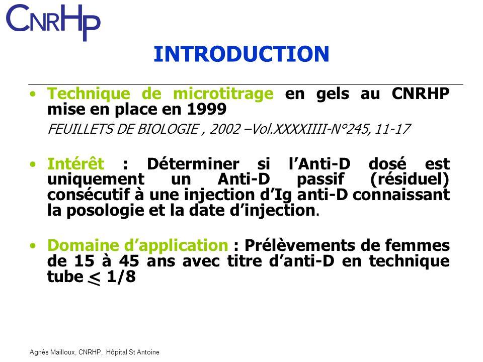 INTRODUCTIONTechnique de microtitrage en gels au CNRHP mise en place en 1999. FEUILLETS DE BIOLOGIE , 2002 –Vol.XXXXIIII-N°245, 11-17.