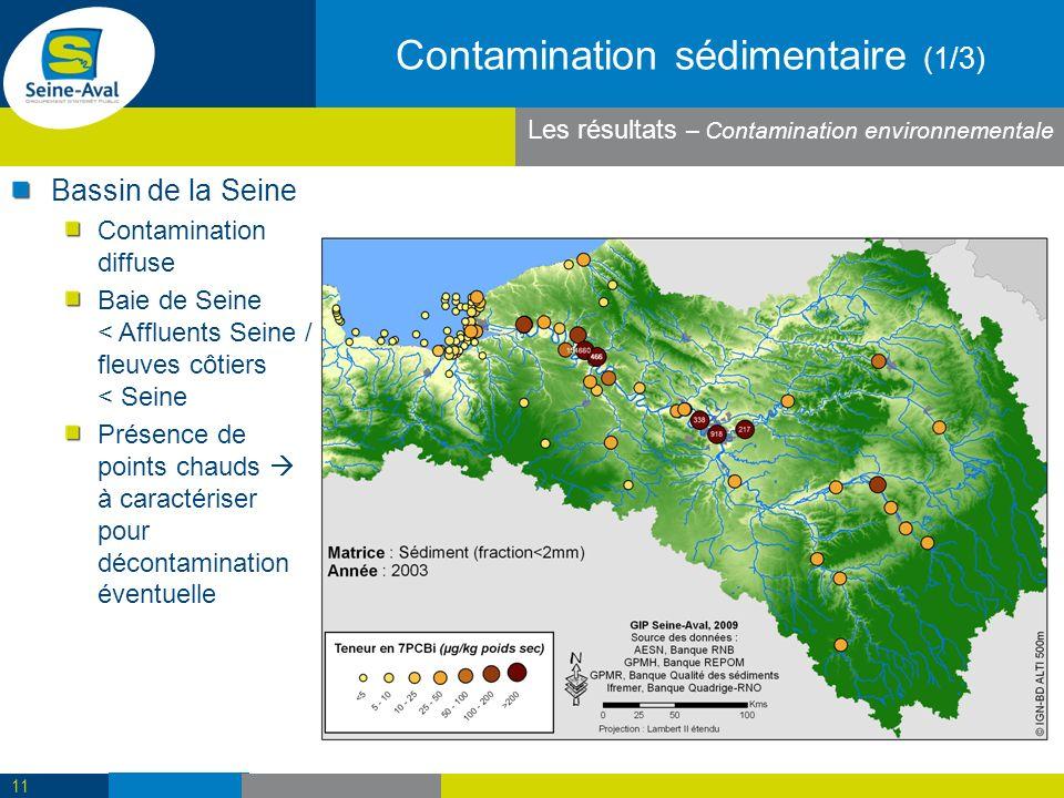 Contamination sédimentaire (1/3)
