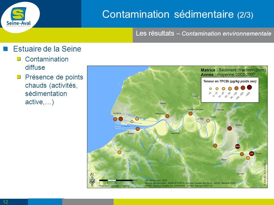 Contamination sédimentaire (2/3)
